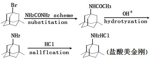盐酸美金刚的合成路线