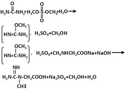 肌酸合成反应式