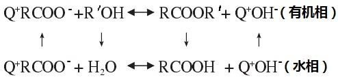 相转移催化法反应式