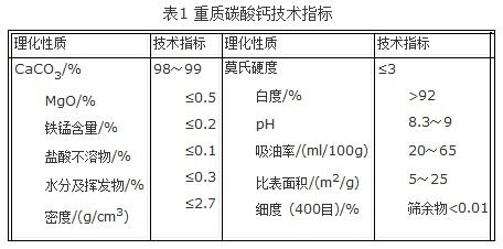 重质碳酸钙技术指标