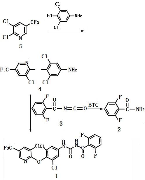 氟啶脲的合成