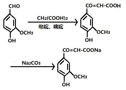 合成阿魏酸钠的反应式