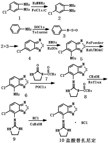 盐酸替扎尼定的合成路线