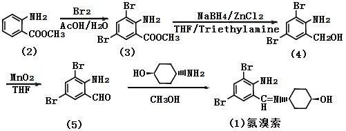 氨溴索的合成路线