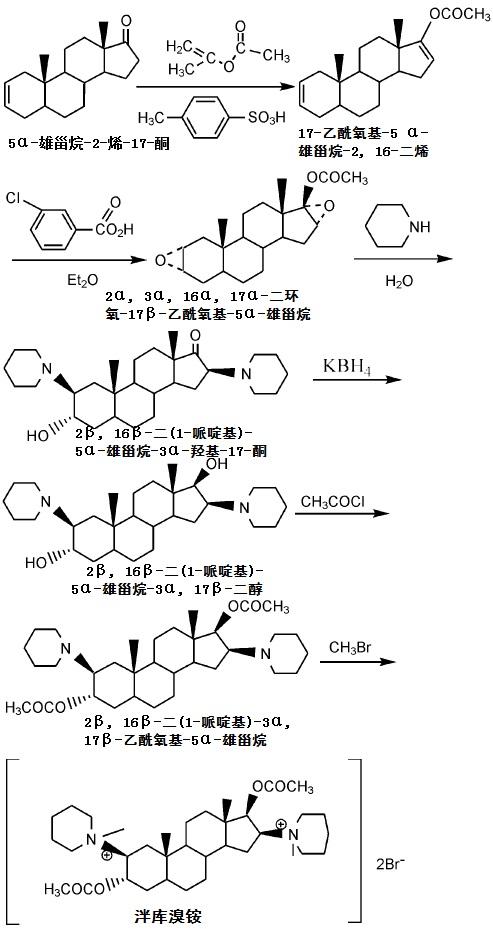 泮库溴铵的合成路线