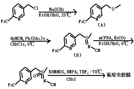 氟啶虫胺腈的合成路线1