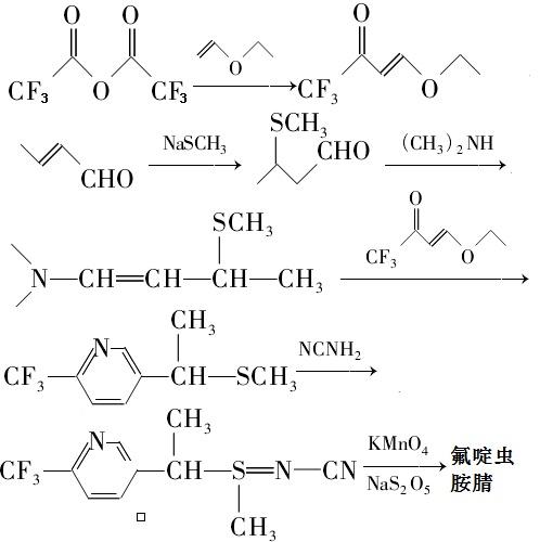 氟啶虫胺腈的合成路线2