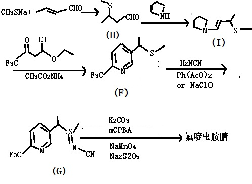 氟啶虫胺腈的合成路线3