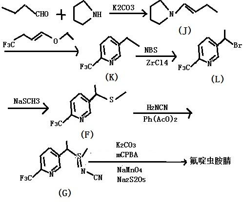 氟啶虫胺腈的合成路线4