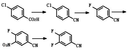 合成3,4- 二氟苯腈的路线图