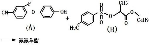 合成氰氟草酯的路线