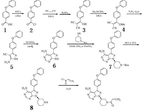 Chemical react ion synthesis route of Ibrutinib