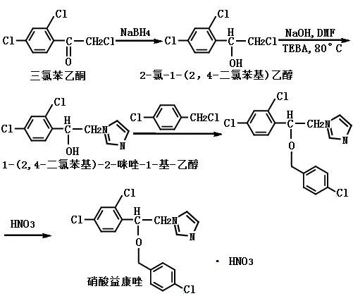 硝酸益康唑的合成路线