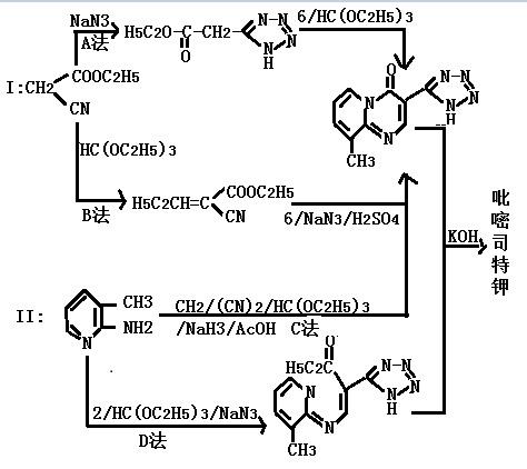 吡嘧司特钾的两种合成路线图