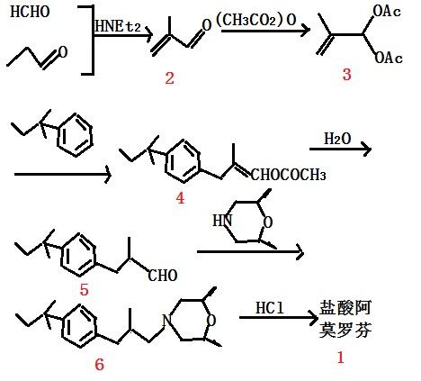 盐酸阿莫罗芬的合成路线