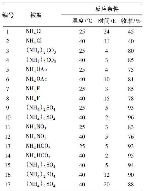 四氢呋喃中硼氢化钠和铵盐合成氨硼烷