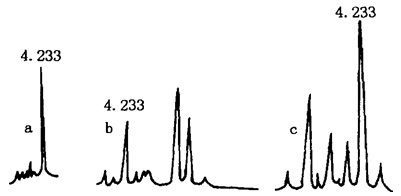 样品的高效液相色谱图
