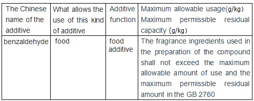 For food additives, the maximum allowable use of the maximum allowable residual amount