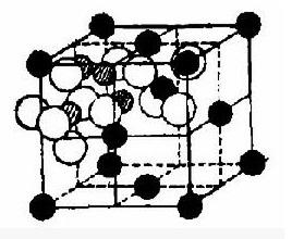 钛酸锂的尖晶石型结构
