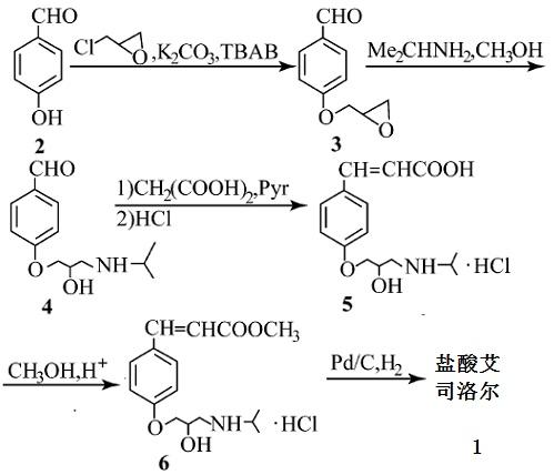 盐酸艾司洛尔的合成工艺路线2
