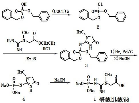 磷酸肌酸钠的合成路线