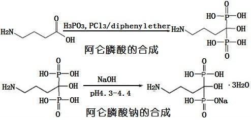 阿仑膦酸钠的合成路线