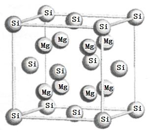 Mg2Si的晶胞结构