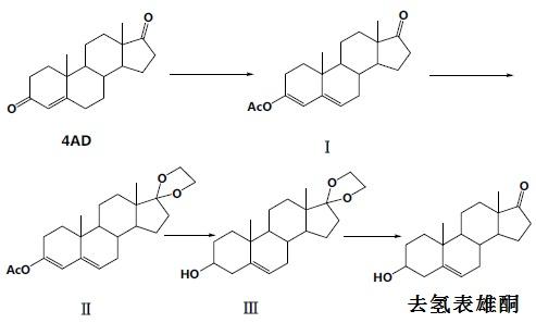 化学合成法的合成路线