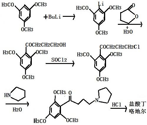 盐酸丁咯地尔的合成路线