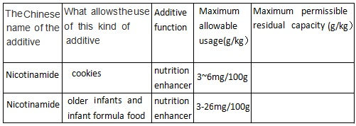 Maximum allowable amount and maximum allowable residual standard of food additives