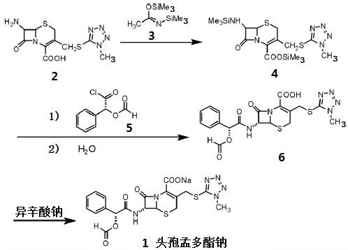 头孢孟多酯钠的反应路线图
