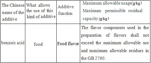 The maximum amount of food additives permitted maximum allowable residue limits