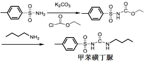 甲苯磺丁脲的合成路线