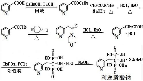利塞膦酸钠的合成路线