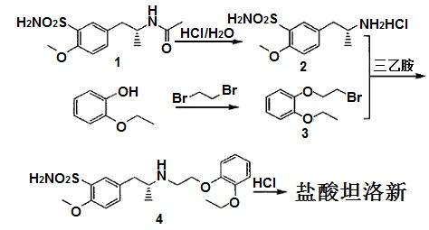 盐酸坦洛新的合成路线