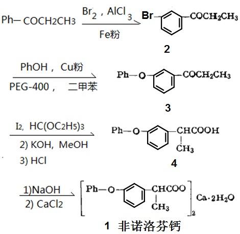 非诺洛芬钙的合成路线