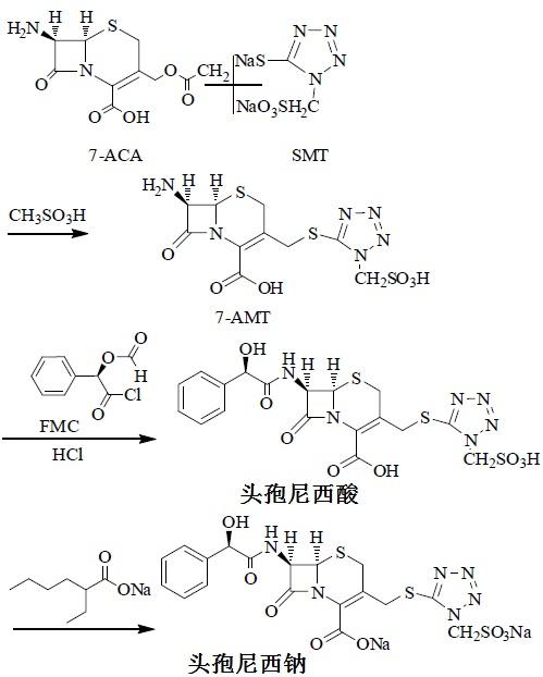 头孢尼西钠的合成路线