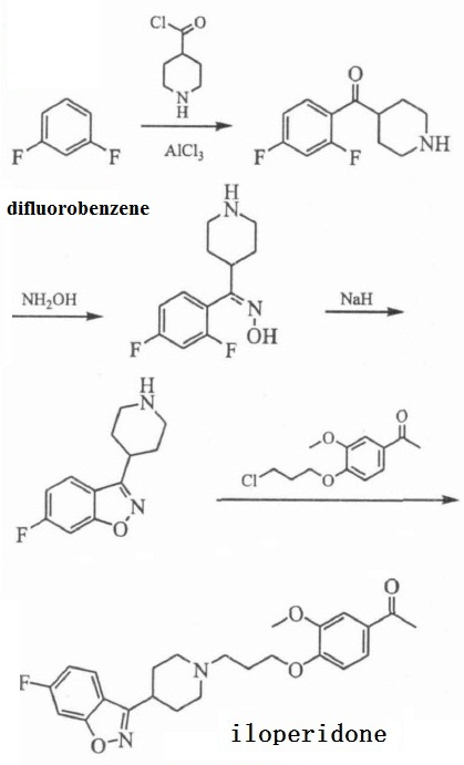 Figure 1 the artificial synthesis route of iloperidone