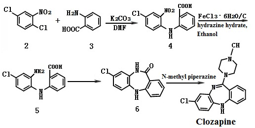 the synthesis route of clozapine