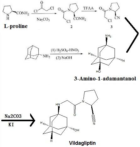 L-prolinamide prepared vildagliptin chemical reaction scheme