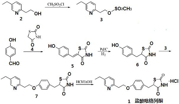盐酸吡格列酮的合成路线