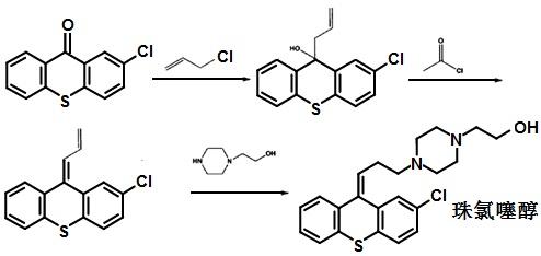 珠氯噻醇的合成路线