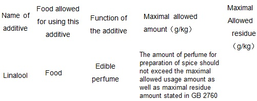 The maximum allowed amount as food additives or maximum allowable residue amount