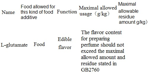 The maximum amount as food additives and maximum allowable residue limits