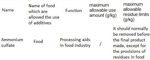 The maximum amount permitted and maximum allowable residue limits of food additives