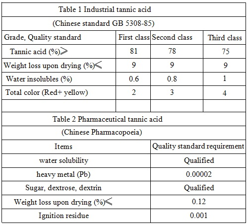 the reference quality standards of industry tannic acid and pharmaceutical tannic acid
