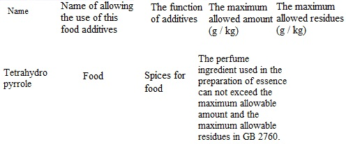 The maximum amount of food additives permitted and maximum allowable residue limits