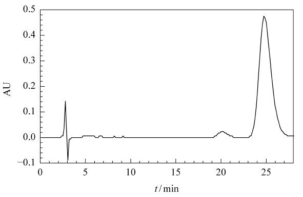 羟基积雪草酸标准品的色谱图