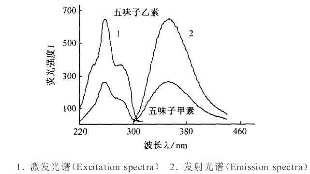 小豆蔻明分子结构式