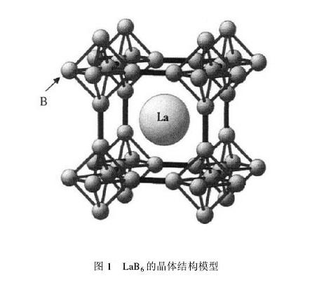 LaB6的晶体结构